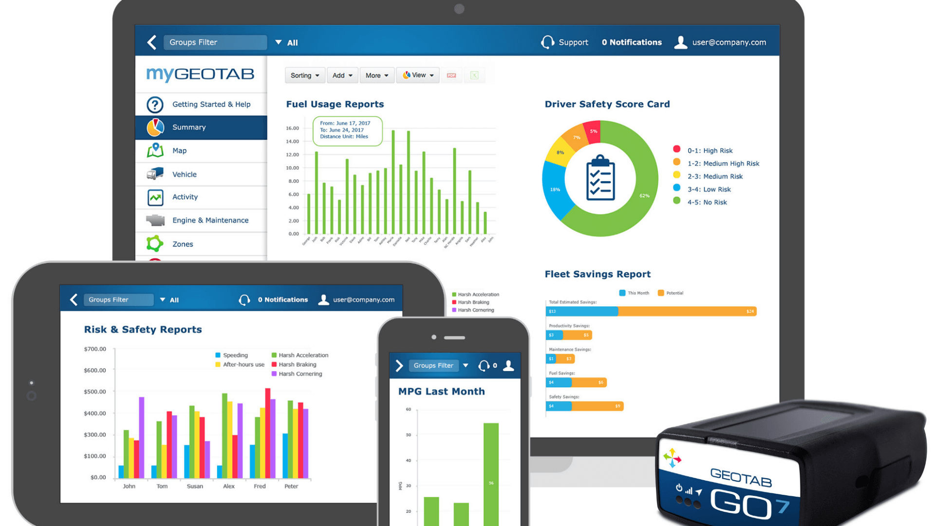 GEOTAB: Why You Should Integrate MyGeotab Into Your Business
